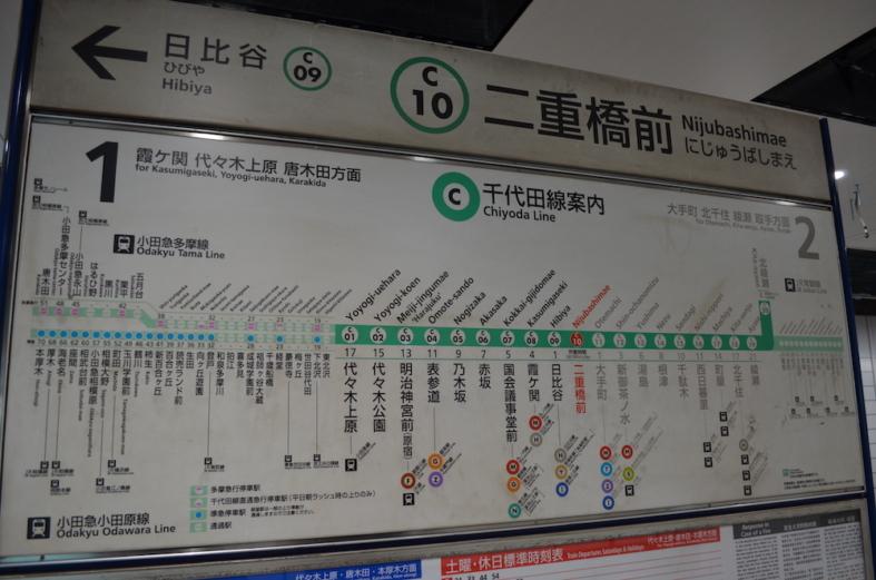 Linha do metrô de Tóquio